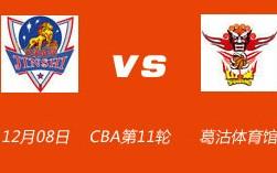 齊魯網體育12月8日19:30視頻直播CBA-天津男籃vs山東黃金