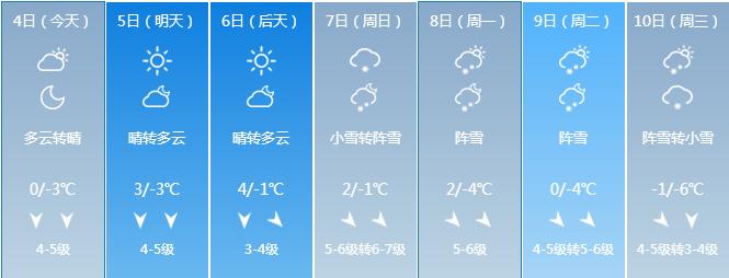 烟台未来三天气温上升 周末可能迎来2018年首场降雪
