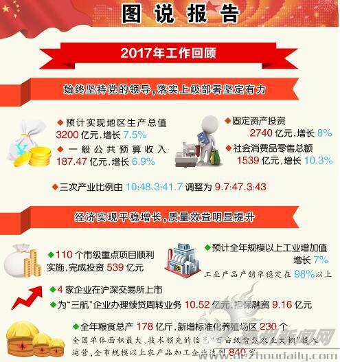 陈飞在市十八届人大二次会议上所作的工作报告(摘要)