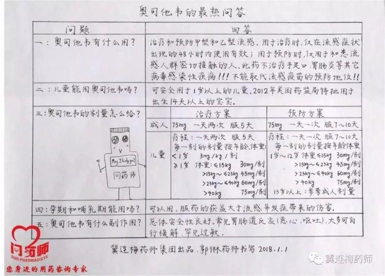 抗流感药奥司他韦火了 青岛多家药店没货(图)