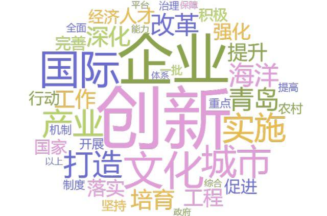 """2018年7个词14个字 感知青岛""""脉搏"""""""