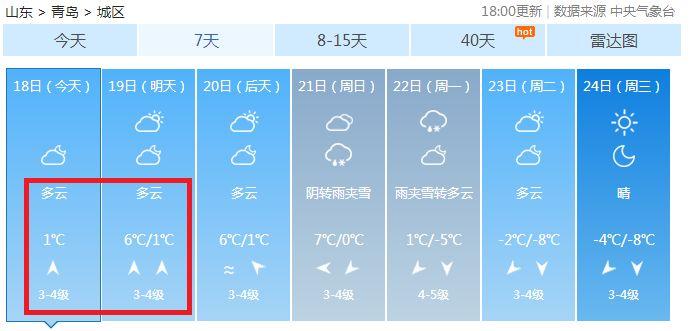气温狂降9℃ 连下2天雪 青岛又被速冻了