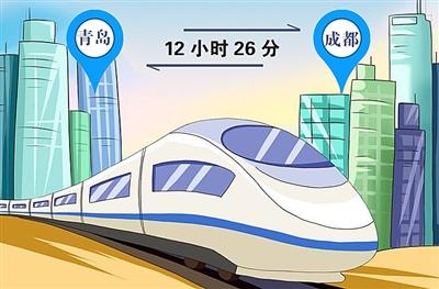 青岛至成都下周开通直达高铁 全程运行12小时