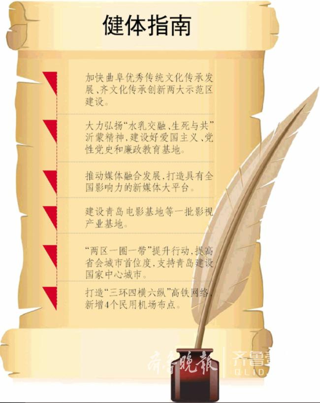 山东:提高省会城市首位度,支持青岛建国家中心城市