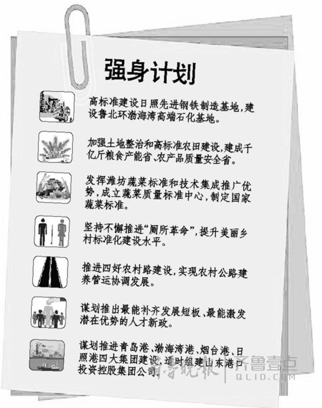 """山东:培育先进制造业集群,加快""""海上粮仓""""建设"""