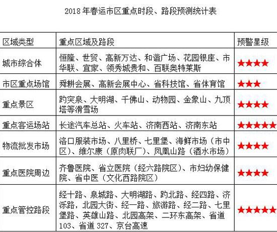 今年春节假期济南这些地方会很堵 出门尽量绕行