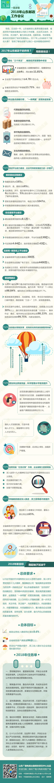 邮政数据-0201