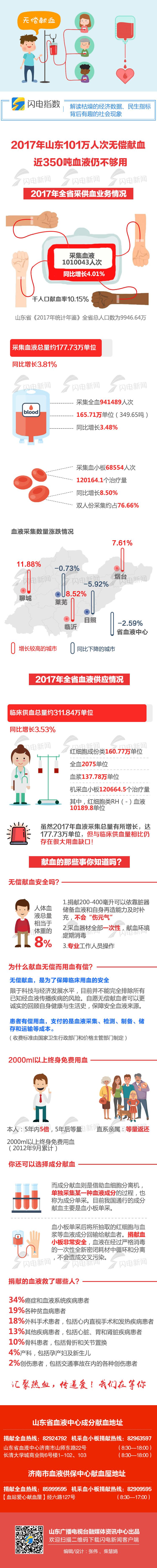 0205-献血.jpg