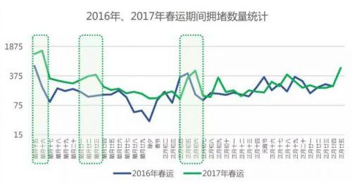客流量略高于去年 多重因素致山东省今年春运交通安全压力极大