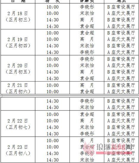 临沂科技馆2018春节活动精彩纷呈 开馆时间公布