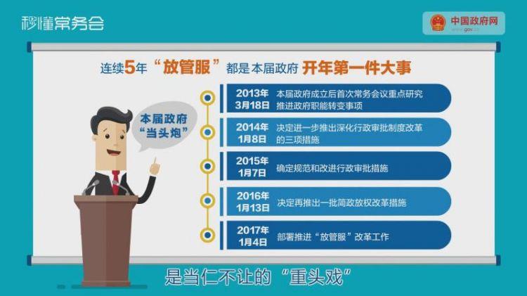 5年50多次 国务院常务会最热议题为何是它?