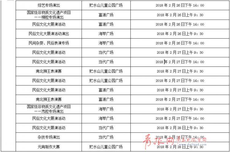 抢先看 2018青岛萝卜元宵糖球会节目单出炉