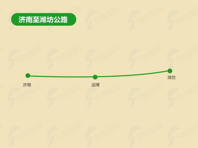 15济南至潍坊.jpg