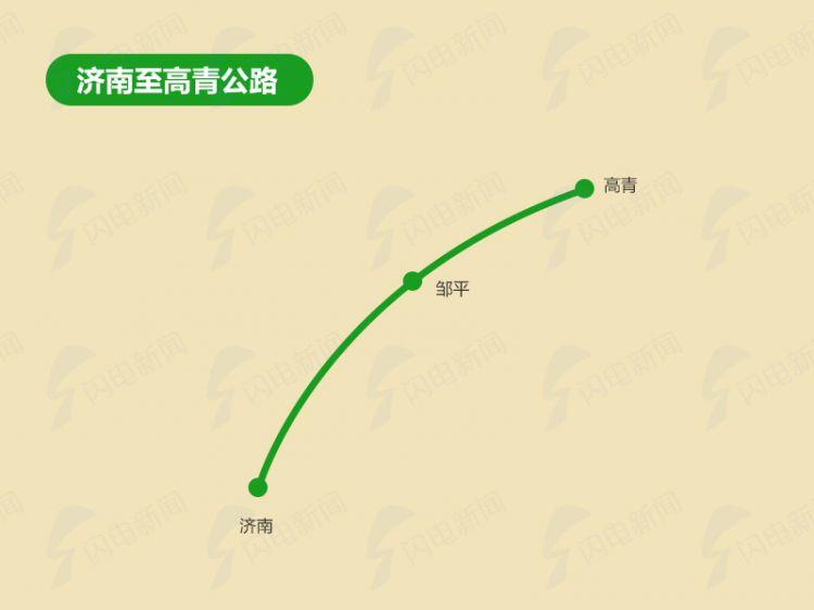 14济南至高青.jpg