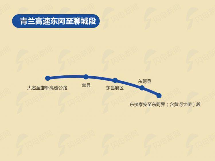 4青兰高速东阿至聊城段.jpg