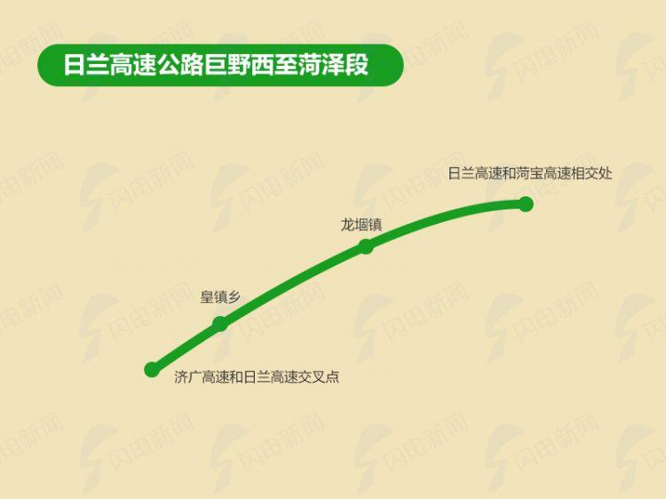 12日兰高速公路巨野西至菏泽段.jpg