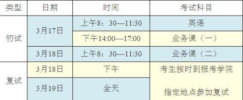 山东农业大学博士招生17日初试