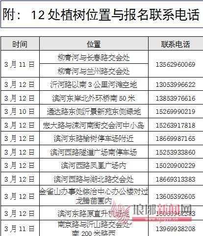 临沂市园林局公布13处植树场所 邀您参加植树节