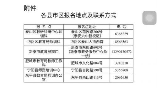 泰安2018年上半年普通话测试3月19日报名 报名地点公布