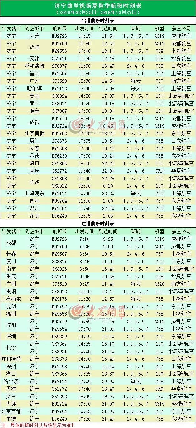 济宁机场执行夏秋航班计划 新开通贵阳天津等航线