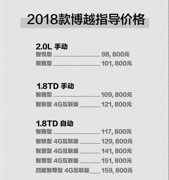 【媒体通稿】2018款吉利博越智能品鉴暨交车仪式济南站1317