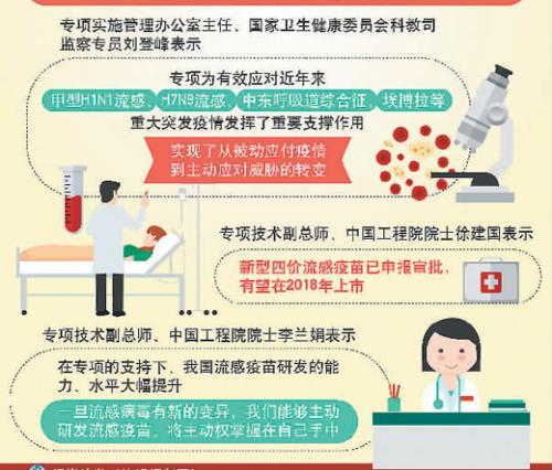 中国传染病防控能力领先国际 诞生大批重大科技成果