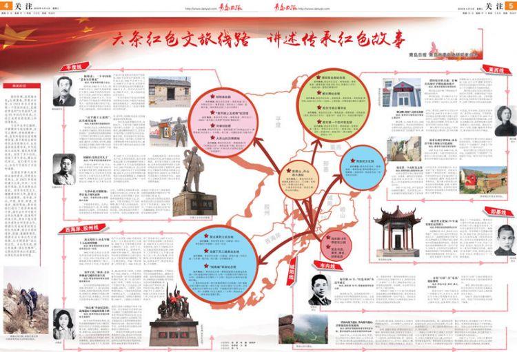 青岛:六条红色线路 讲述传承红色故事