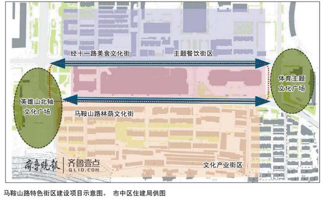 济南马鞍山路特色街区项目即将动工!预计历时7个月