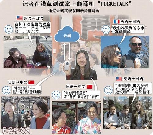 """日媒记者体验""""翻译神器""""能与中韩英法游客随意交流"""