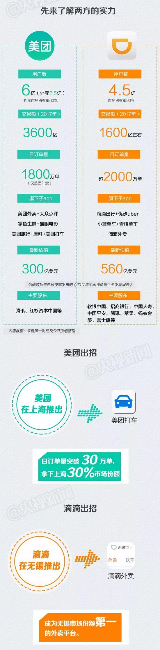 网约车大战.jpg
