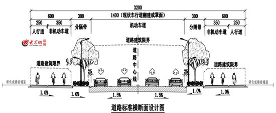 淄博潘南路改造设计图出炉 两车道变为四车道