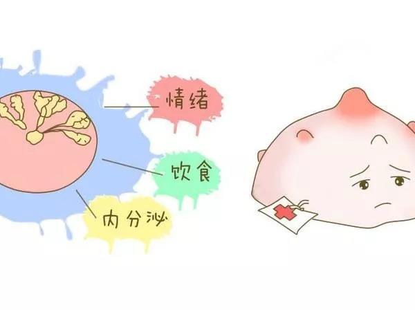 乳腺癌晚期症状有哪些