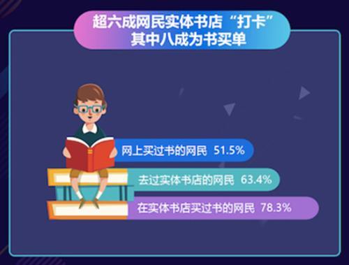 中国好网民手绘图画
