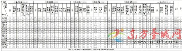 济宁市2017年度县(市、区)教育重点工作督导公报
