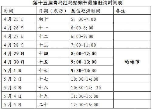第十五届青岛红岛蛤蜊节4月29日开幕