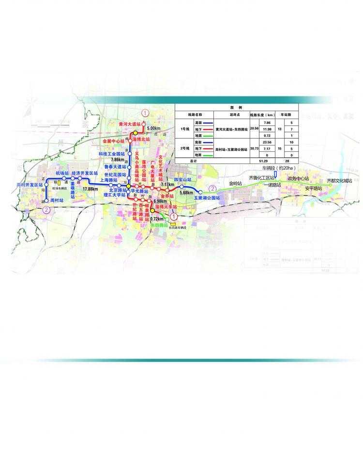 淄博轨道交通规划敷设图出炉