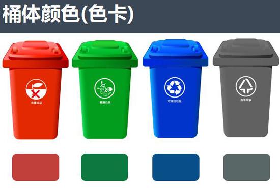 """济南将进入""""垃圾分类时代""""! 7月起先在党政机关强制推行"""
