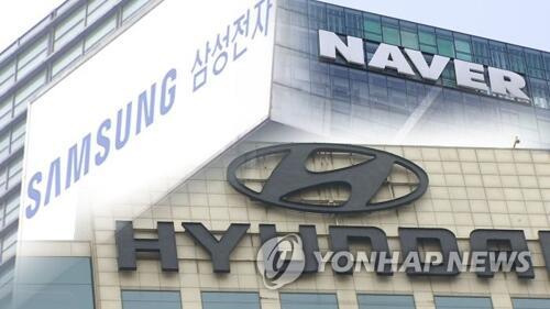 三星电子位居韩500强企业经营评估榜首