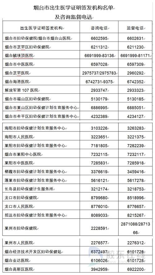 烟台市卫计委公布26家出生证明签发机构及咨询电话