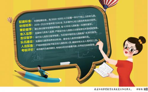 山东省3年免费培养4500名乡村幼师