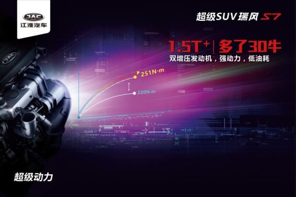 【产品价值篇】12万元SUV安全王 瑞风S7超级版应用户需求而生-D1716
