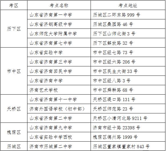 今天下午可以看考场啦,济南有10个考区,27个考点!