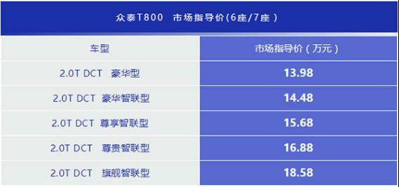 大·豪华 为你而来 众泰T800(济南站)上市发布会圆满落幕456