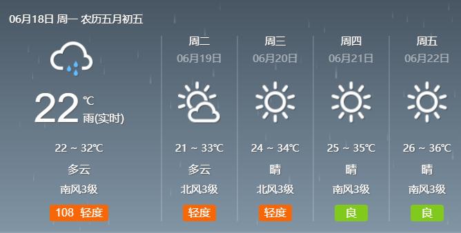 """返程途中""""降雨""""相伴 下周半岛凉爽内陆有点热"""