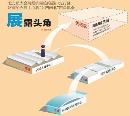 济南先行区将建国际博览城 新的会展中心、高端教育中心都在这儿