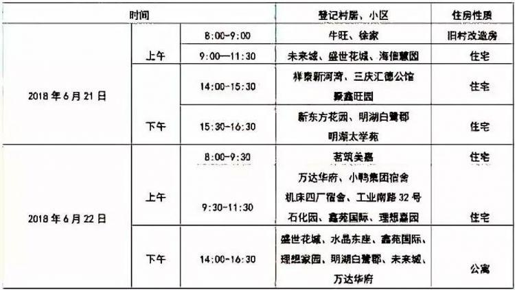 济南各区小学报名时间芭表,家长们务必要收华乐小学家园图片