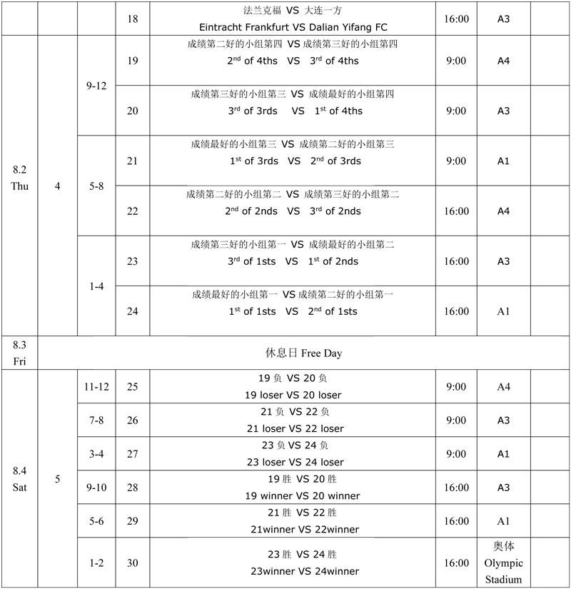2018潍坊杯赛程-3