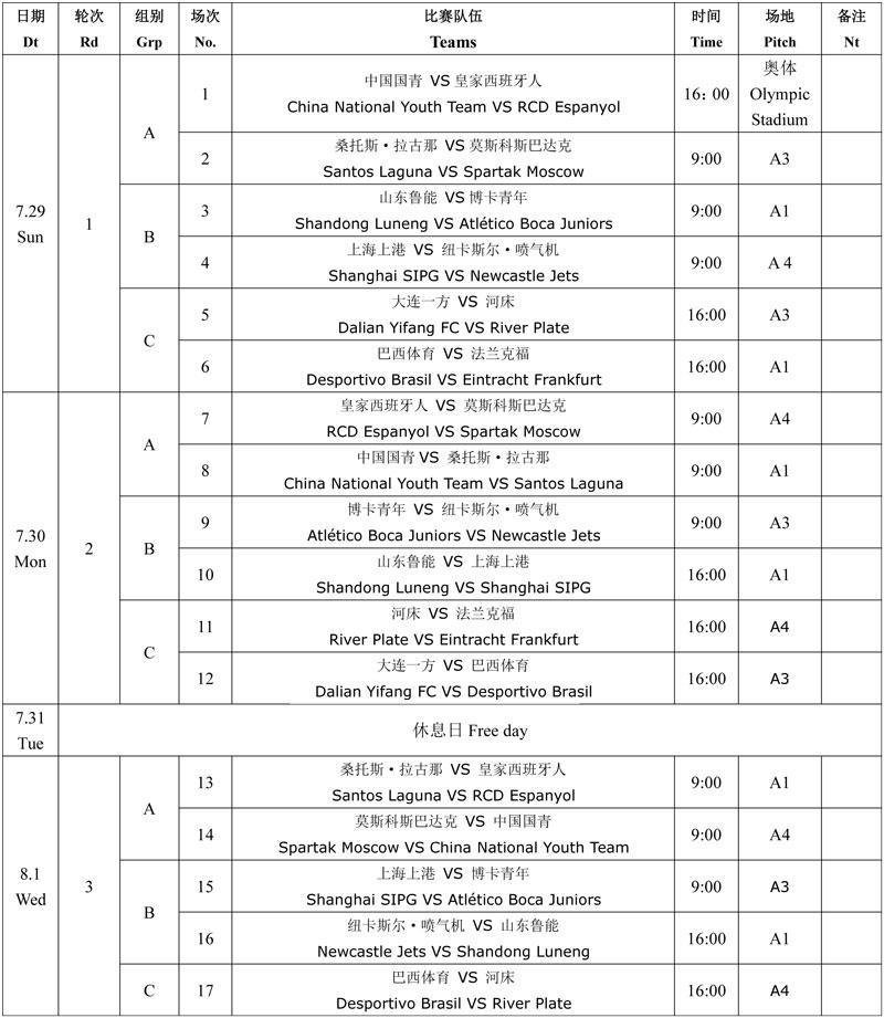 2018潍坊杯赛程-2