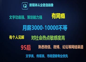 山东省新媒体从业者男女比例失调严重 平均薪酬4988元