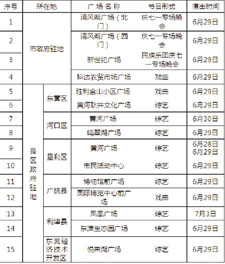 """""""欢乐黄河口""""广场 精彩节目助您清凉度夏"""